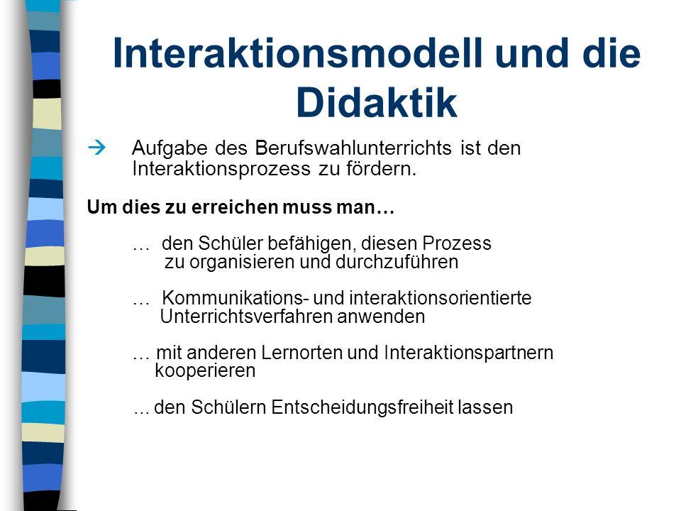 Interaktionsmodell und die Didaktik Aufgabe des Berufswahlunterrichts ist den Interaktionsprozess zu fördern. Um dies zu erreichen muss man… … den Sch
