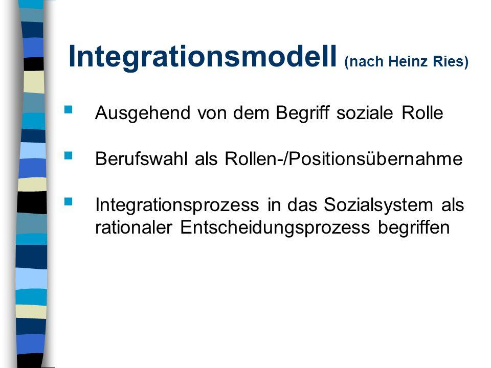 Integrationsmodell (nach Heinz Ries) Ausgehend von dem Begriff soziale Rolle Berufswahl als Rollen-/Positionsübernahme Integrationsprozess in das Sozi