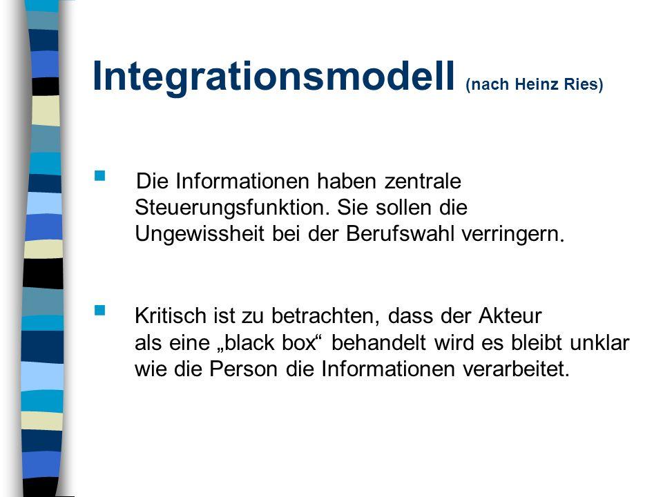 Integrationsmodell (nach Heinz Ries) Die Informationen haben zentrale Steuerungsfunktion. Sie sollen die Ungewissheit bei der Berufswahl verringern. K