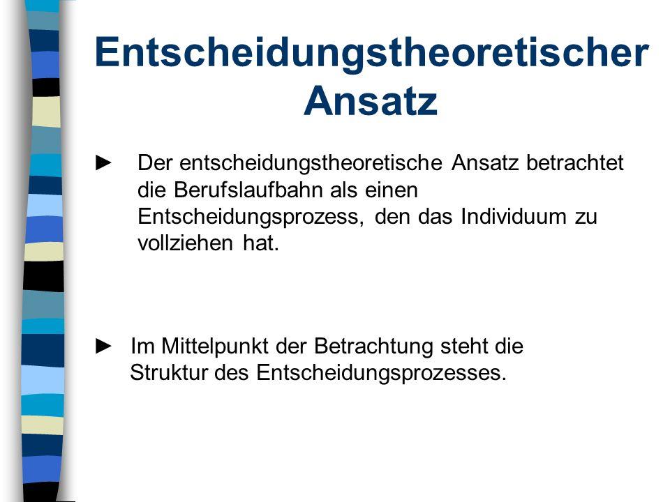 Integrationsmodell (nach Heinz Ries) Die Informationen haben zentrale Steuerungsfunktion.