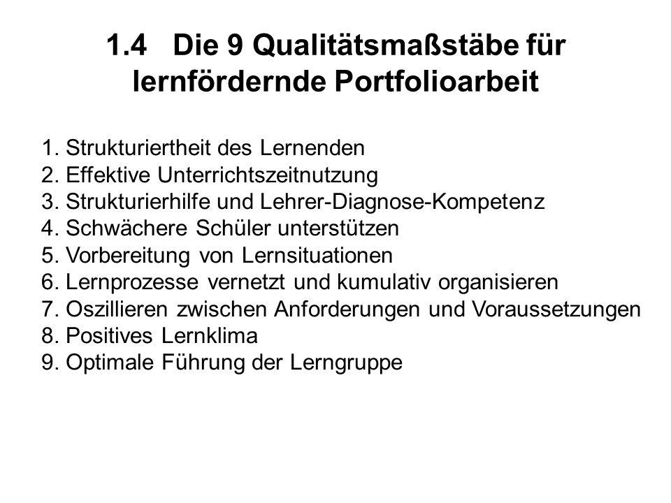1.4Die 9 Qualitätsmaßstäbe für lernfördernde Portfolioarbeit 1. Strukturiertheit des Lernenden 2. Effektive Unterrichtszeitnutzung 3. Strukturierhilfe
