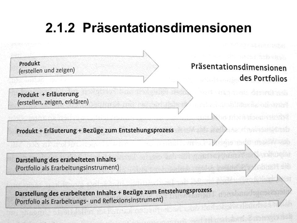 2.1.2 Präsentationsdimensionen