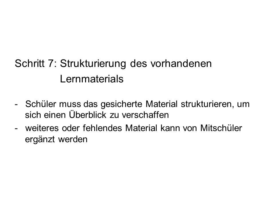 Schritt 7: Strukturierung des vorhandenen Lernmaterials - Schüler muss das gesicherte Material strukturieren, um sich einen Überblick zu verschaffen - weiteres oder fehlendes Material kann von Mitschüler ergänzt werden