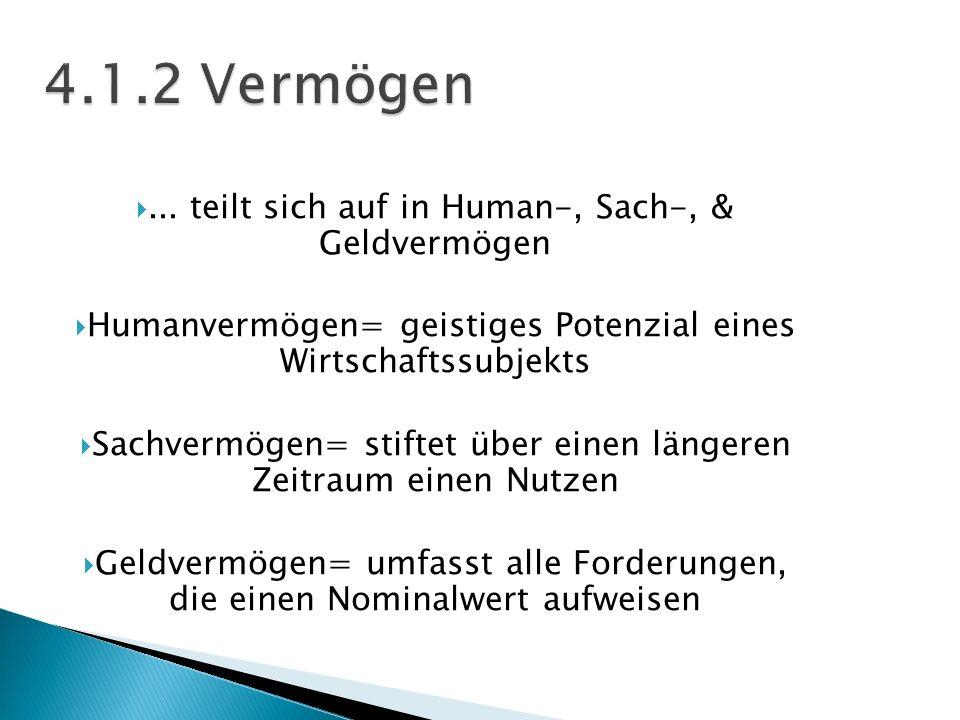 ... teilt sich auf in Human-, Sach-, & Geldvermögen Humanvermögen= geistiges Potenzial eines Wirtschaftssubjekts Sachvermögen= stiftet über einen läng