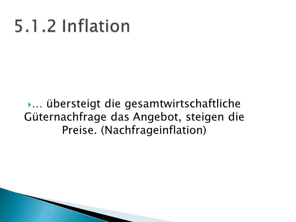 … übersteigt die gesamtwirtschaftliche Güternachfrage das Angebot, steigen die Preise. (Nachfrageinflation)