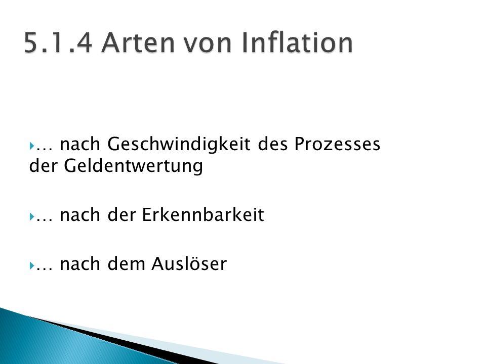 … nach Geschwindigkeit des Prozesses der Geldentwertung … nach der Erkennbarkeit … nach dem Auslöser