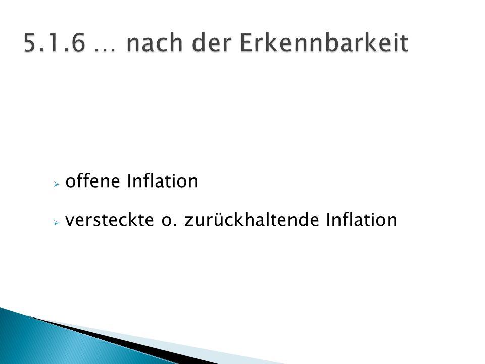 offene Inflation versteckte o. zurückhaltende Inflation