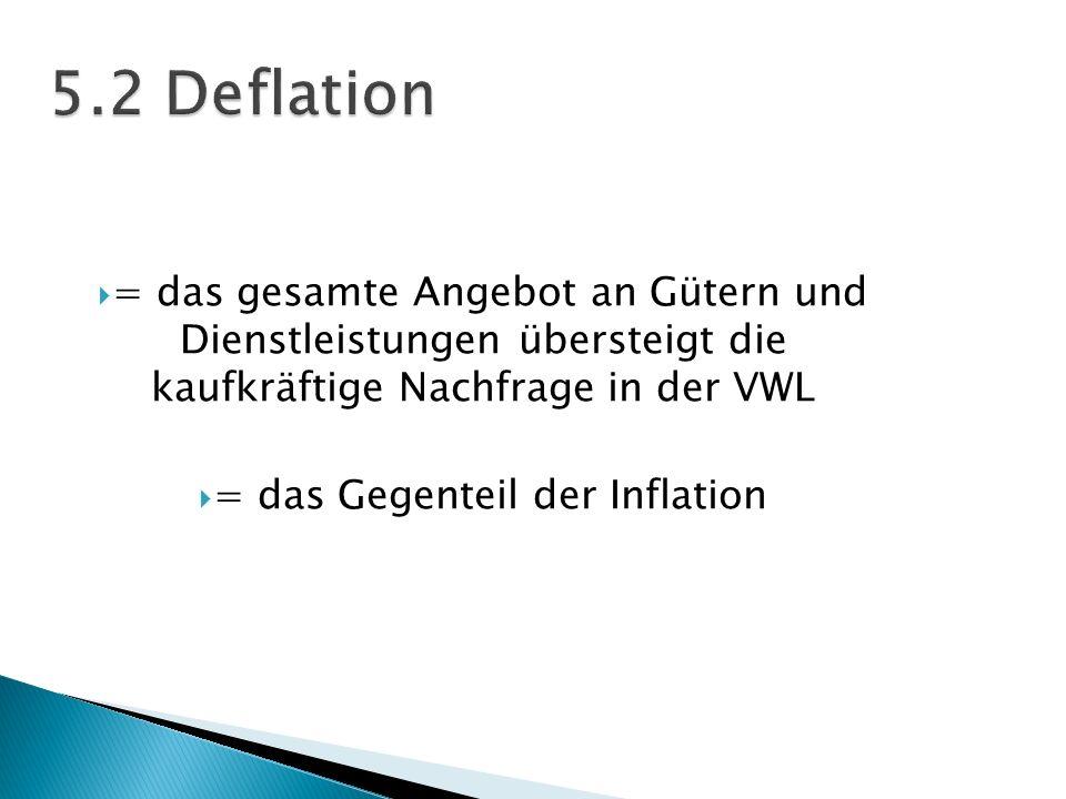 = das gesamte Angebot an Gütern und Dienstleistungen übersteigt die kaufkräftige Nachfrage in der VWL = das Gegenteil der Inflation