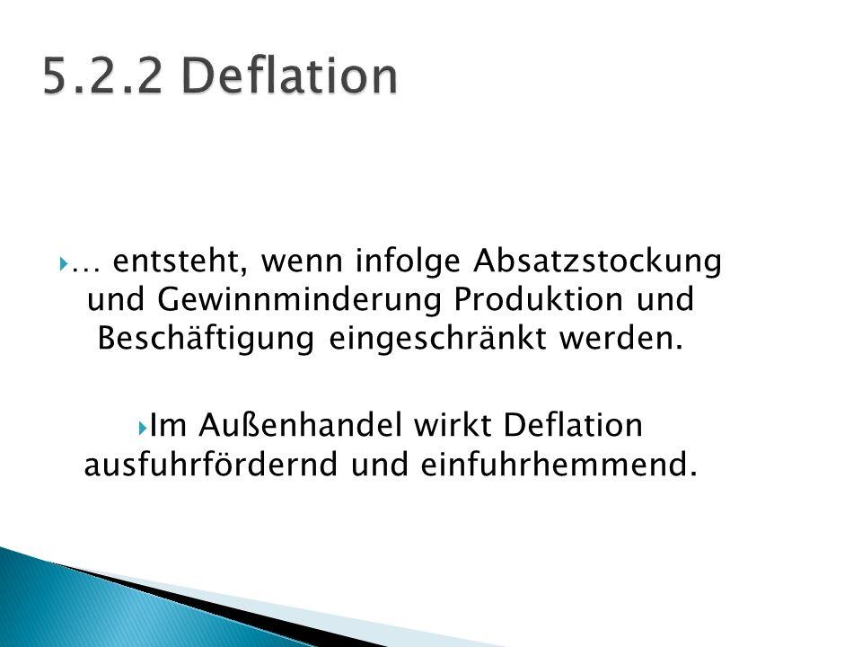 … entsteht, wenn infolge Absatzstockung und Gewinnminderung Produktion und Beschäftigung eingeschränkt werden. Im Außenhandel wirkt Deflation ausfuhrf
