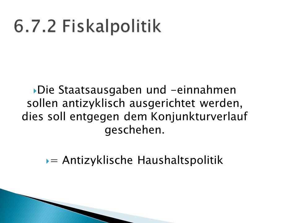 Die Staatsausgaben und -einnahmen sollen antizyklisch ausgerichtet werden, dies soll entgegen dem Konjunkturverlauf geschehen. = Antizyklische Haushal
