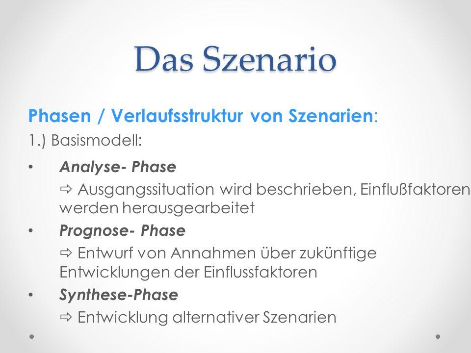Das Szenario Phasen / Verlaufsstruktur von Szenarien : 1.) Basismodell: Analyse- Phase Ausgangssituation wird beschrieben, Einflußfaktoren werden hera
