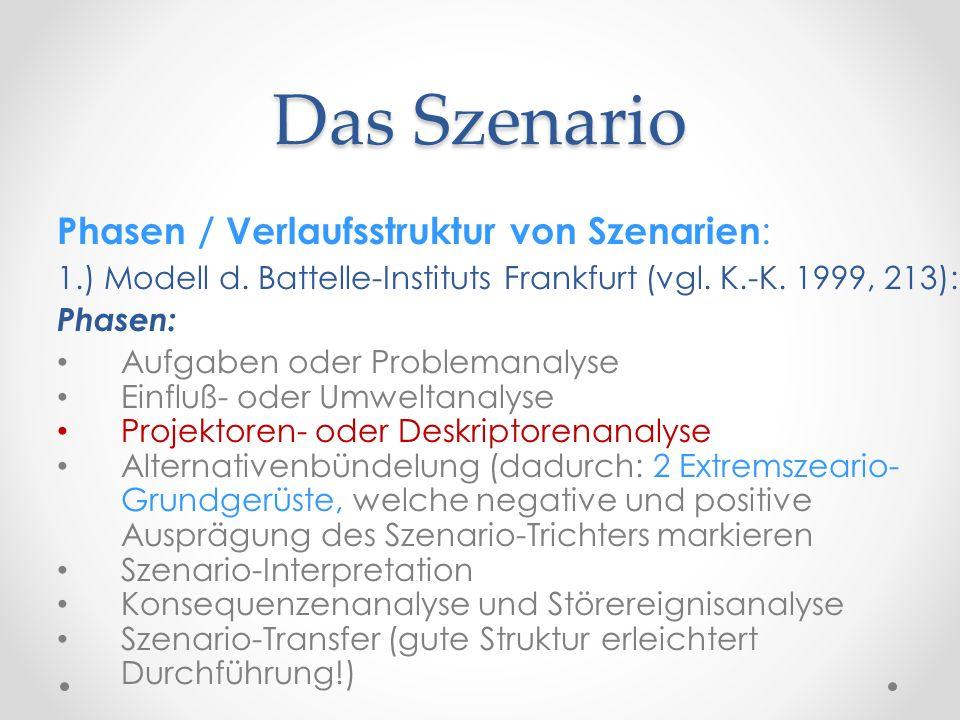 Das Szenario Phasen / Verlaufsstruktur von Szenarien : 1.) Modell d. Battelle-Instituts Frankfurt (vgl. K.-K. 1999, 213): Phasen: Aufgaben oder Proble