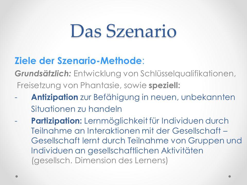 Das Szenario Ziele der Szenario-Methode : Grundsätzlich: Entwicklung von Schlüsselqualifikationen, Freisetzung von Phantasie, sowie speziell: - Antizi