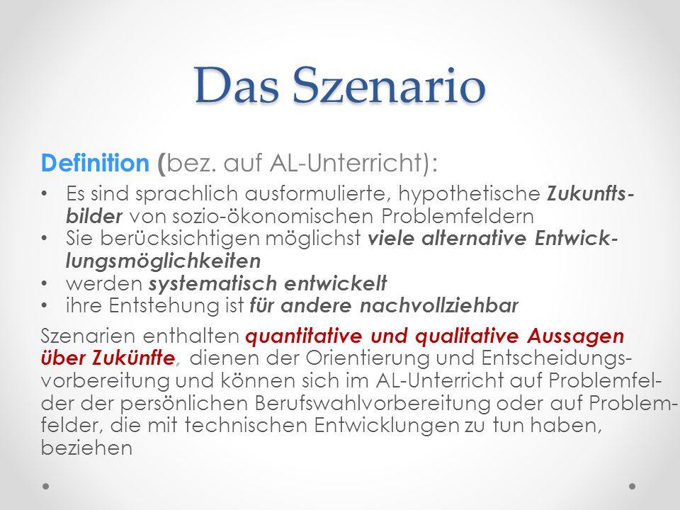 Das Szenario Definition ( bez.