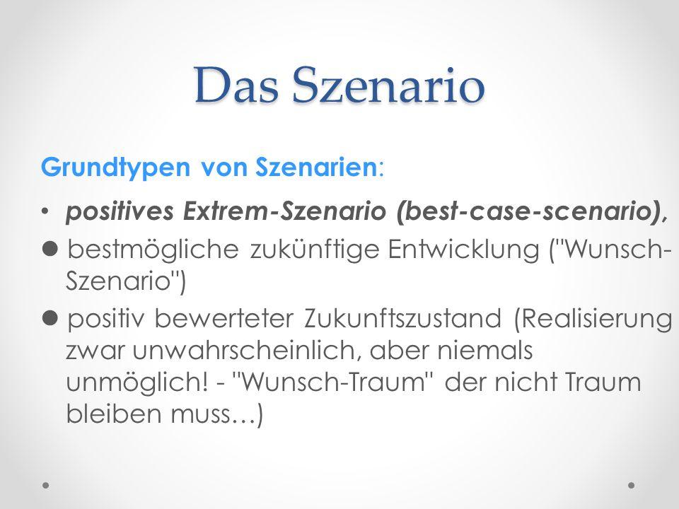 Das Szenario Grundtypen von Szenarien : positives Extrem-Szenario (best-case-scenario), bestmögliche zukünftige Entwicklung (