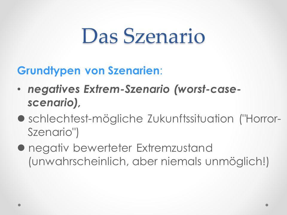 Das Szenario Grundtypen von Szenarien : negatives Extrem-Szenario (worst-case- scenario), schlechtest-mögliche Zukunftssituation (