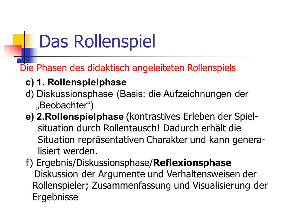 Das Rollenspiel Die Phasen des didaktisch angeleiteten Rollenspiels c) 1. Rollenspielphase d) Diskussionsphase (Basis: die Aufzeichnungen der Beobacht