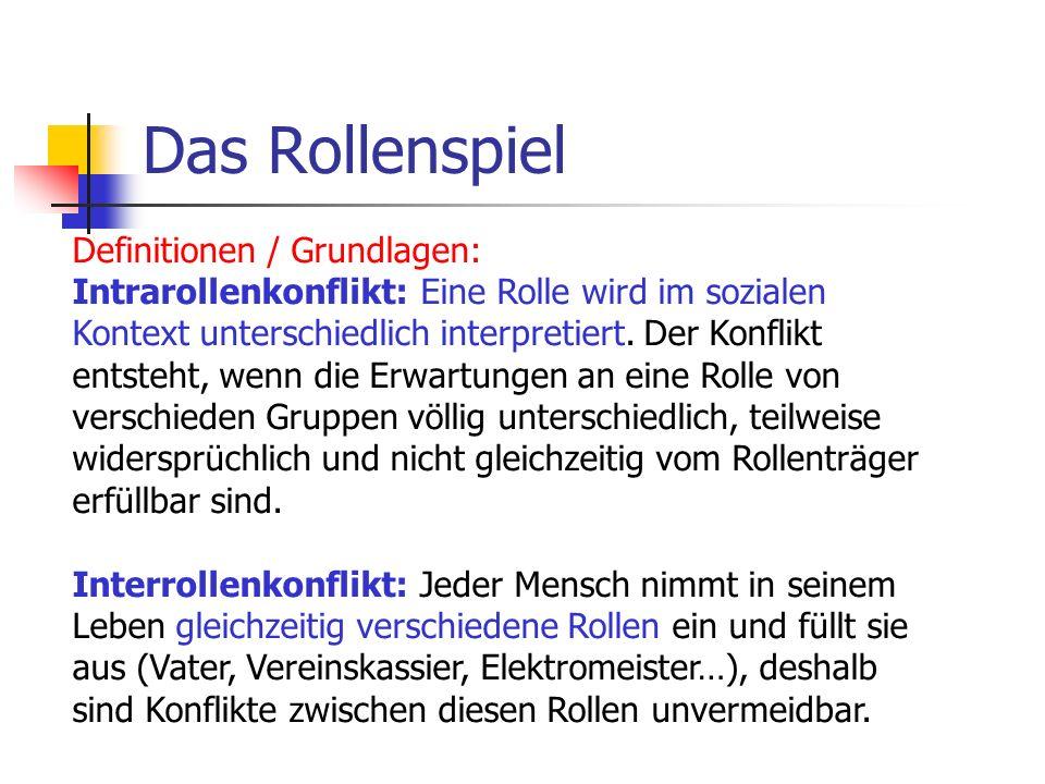 Das Rollenspiel Definitionen / Grundlagen: Intrarollenkonflikt: Eine Rolle wird im sozialen Kontext unterschiedlich interpretiert.