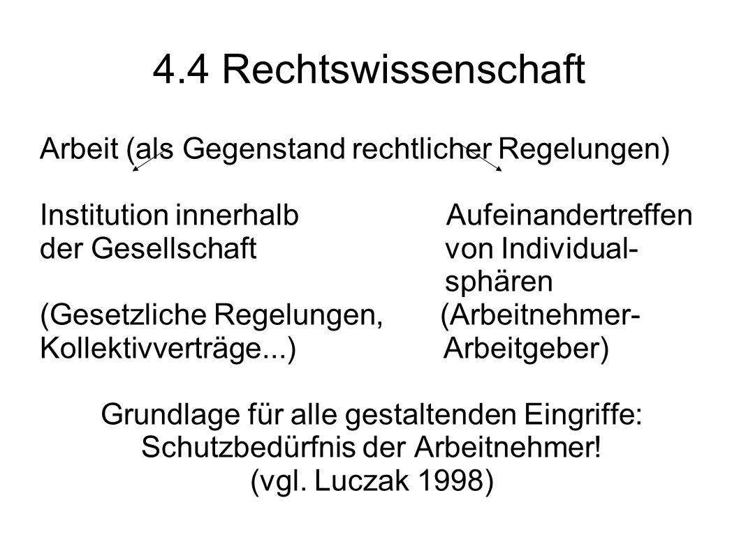 4.4 Rechtswissenschaft Arbeit (als Gegenstand rechtlicher Regelungen) Institution innerhalb Aufeinandertreffen der Gesellschaft von Individual- sphäre
