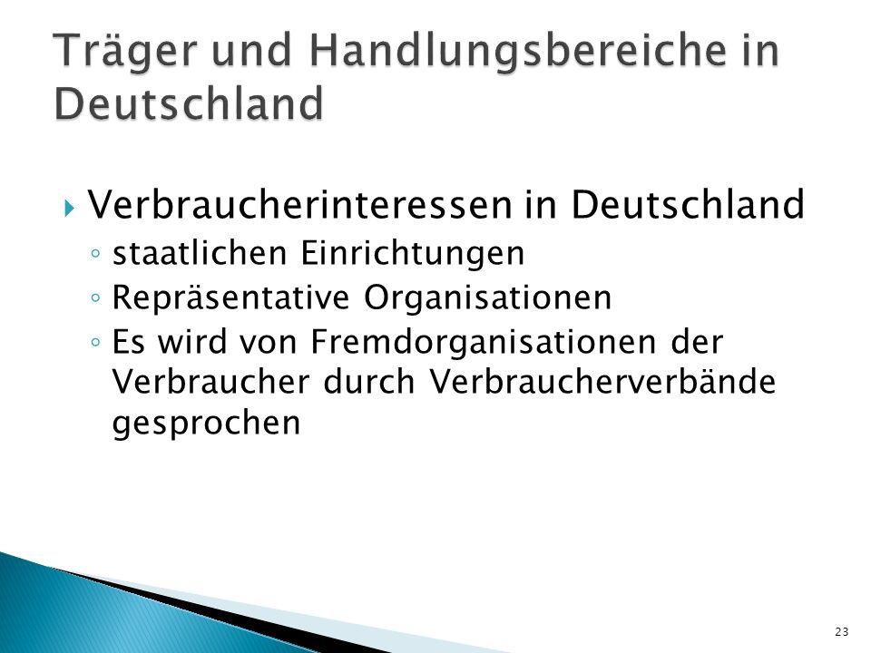 Verbraucherinteressen in Deutschland staatlichen Einrichtungen Repräsentative Organisationen Es wird von Fremdorganisationen der Verbraucher durch Ver