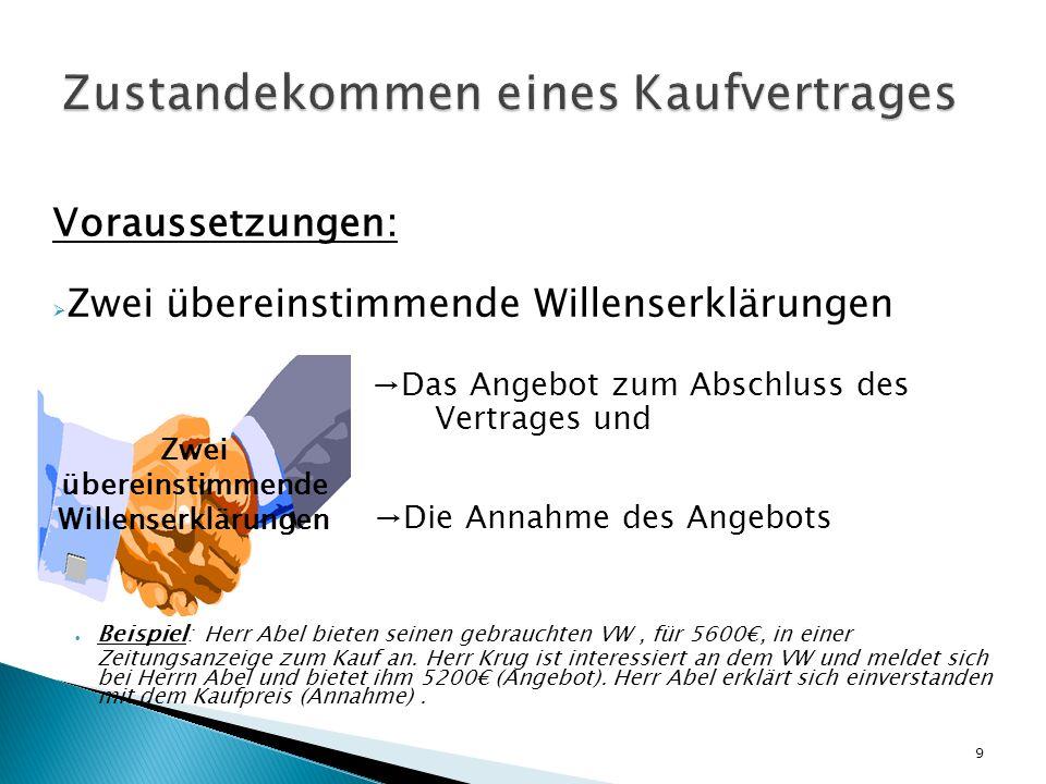 Zwei übereinstimmende Willenserklärungen Voraussetzungen: Zwei übereinstimmende Willenserklärungen Das Angebot zum Abschluss des Vertrages und Die Annahme des Angebots Beispiel: Herr Abel bieten seinen gebrauchten VW, für 5600, in einer Zeitungsanzeige zum Kauf an.