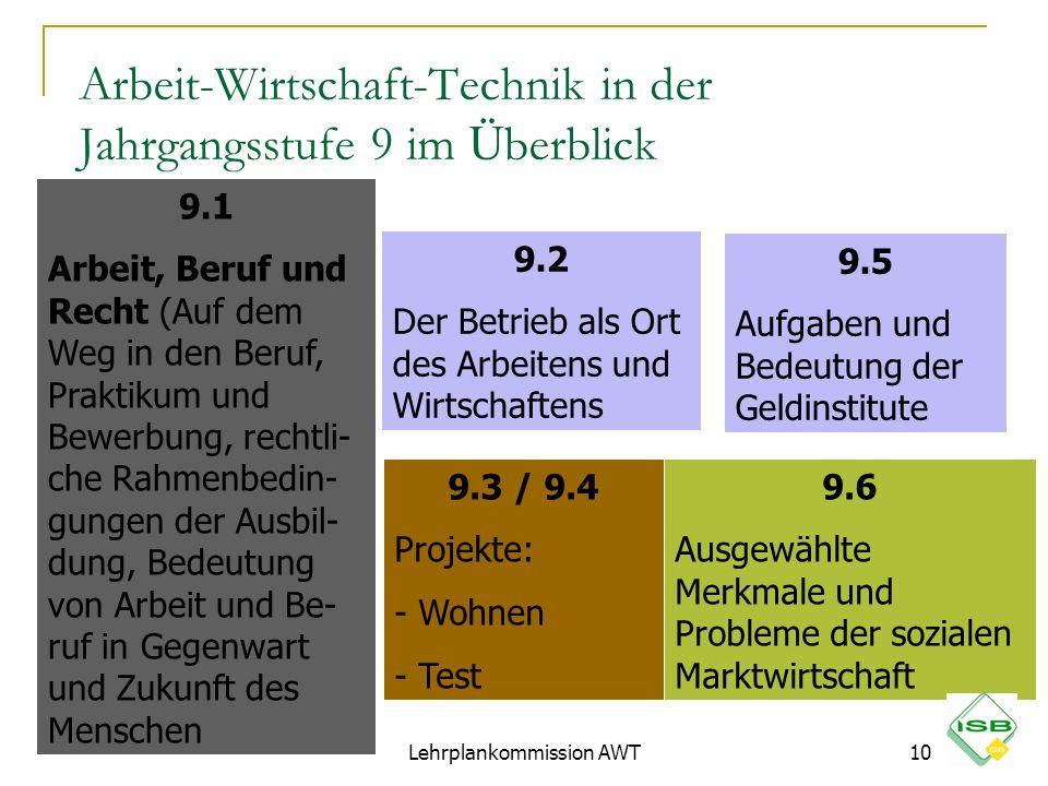 Arbeit-Wirtschaft-Technik in der Jahrgangsstufe 9 im Ü berblick 9.1 Arbeit, Beruf und Recht (Auf dem Weg in den Beruf, Praktikum und Bewerbung, rechtl