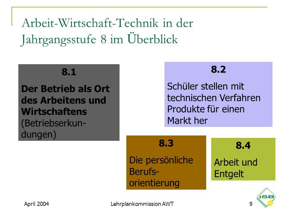 Arbeit-Wirtschaft-Technik in der Jahrgangsstufe 8 im Ü berblick 8.1 Der Betrieb als Ort des Arbeitens und Wirtschaftens (Betriebserkun- dungen) 8.2 Sc
