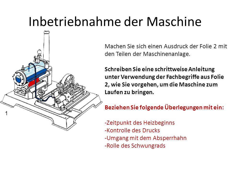 Inbetriebnahme der Maschine Machen Sie sich einen Ausdruck der Folie 2 mit den Teilen der Maschinenanlage. Schreiben Sie eine schrittweise Anleitung u
