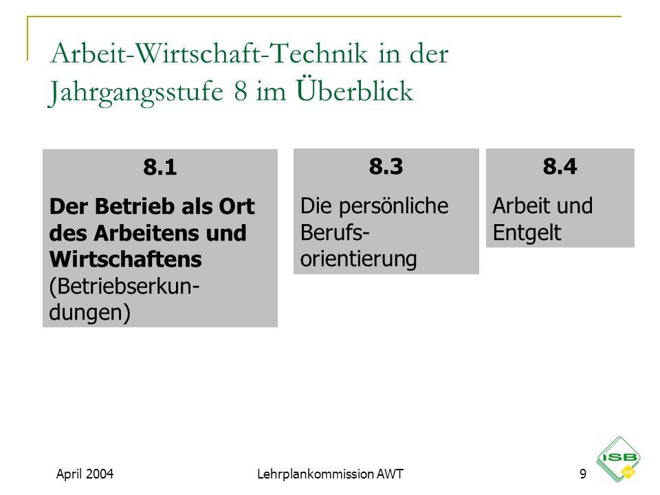 Arbeit-Wirtschaft-Technik in der Jahrgangsstufe 8 im Ü berblick 8.1 Der Betrieb als Ort des Arbeitens und Wirtschaftens (Betriebserkun- dungen) 8.3 Di
