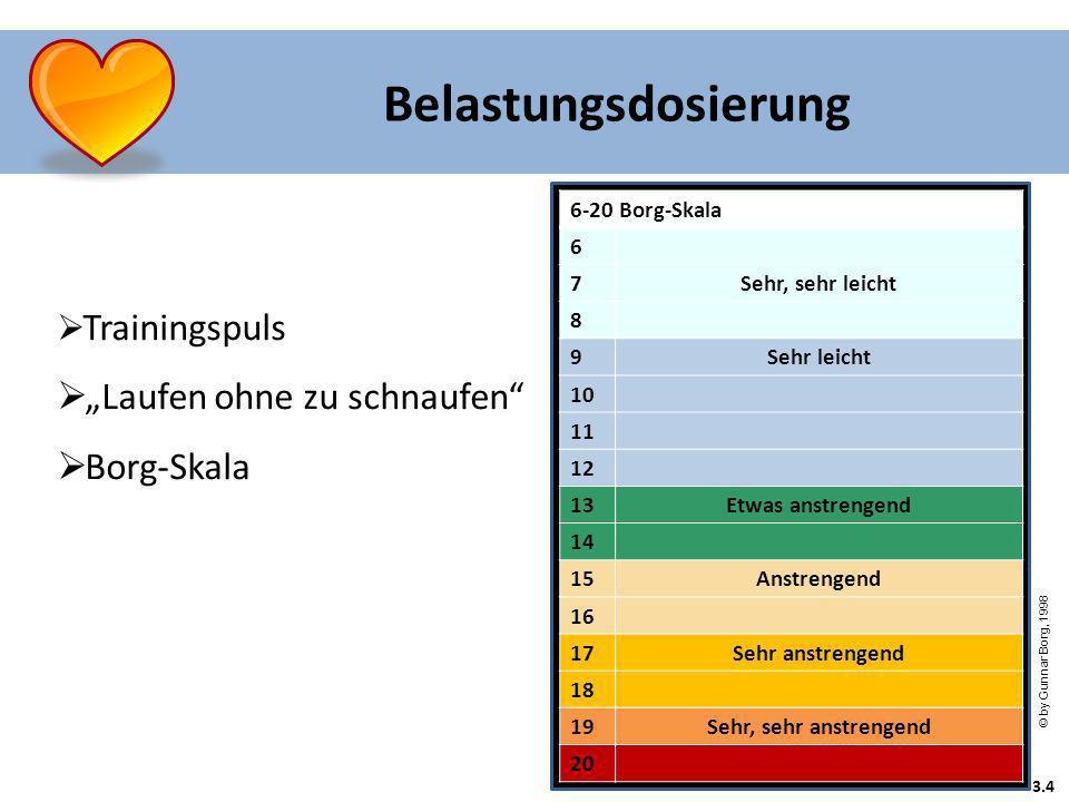Trainingspuls Laufen ohne zu schnaufen Borg-Skala 3.4 Belastungsdosierung 6-20 Borg-Skala 6 7 Sehr, sehr leicht 8 9Sehr leicht 10 11 12 13Etwas anstre