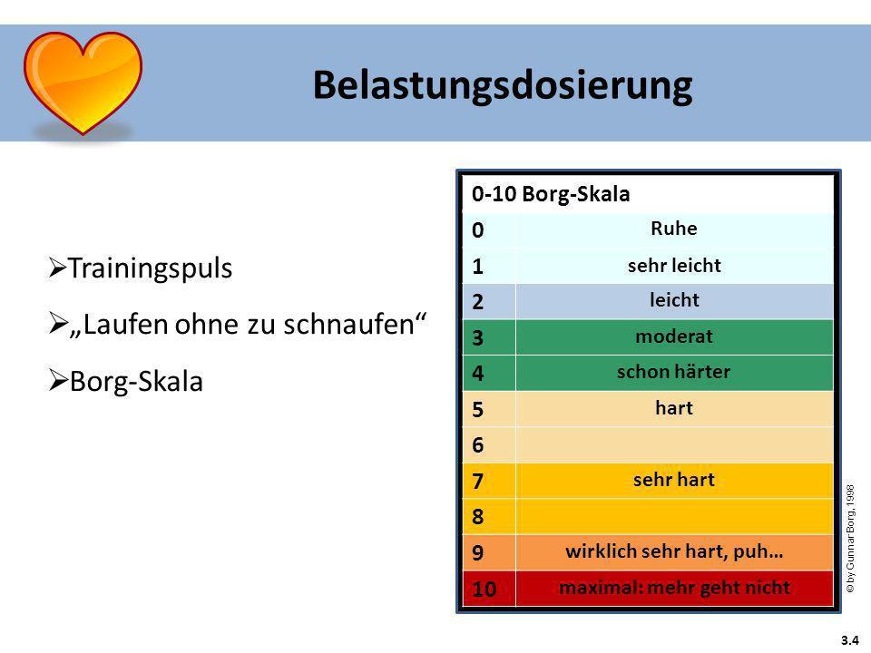Trainingspuls Laufen ohne zu schnaufen Borg-Skala 3.4 Belastungsdosierung 0-10 Borg-Skala 0 Ruhe 1 sehr leicht 2 leicht 3 moderat 4 schon härter 5 har