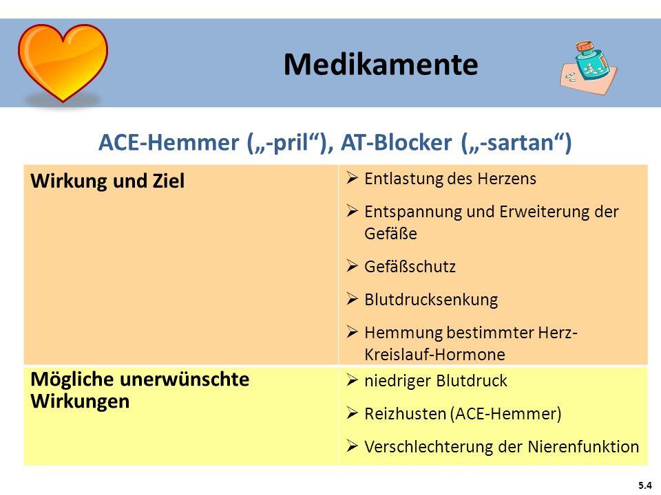 Medikamente 5.4 Mögliche unerwünschte Wirkungen niedriger Blutdruck Reizhusten (ACE-Hemmer) Verschlechterung der Nierenfunktion Wirkung und Ziel Entla
