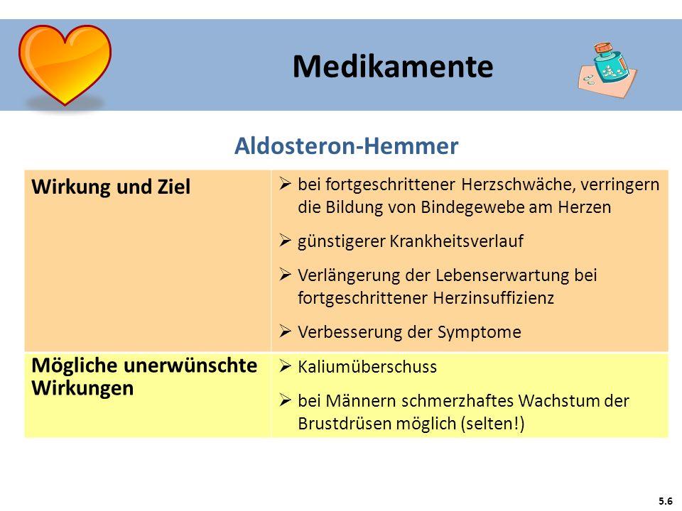 Medikamente 5.7 Mögliche unerwünschte Wirkungen Flüssigkeitsverarmung des Körpers Verschlechterung der Nierenfunktion Kalium- und Magnesiummangel (Wadenkrämpfe, Muskelschwäche, Müdigkeit) Wirkung und Ziel Entwässerungsmedikament harntreibend verhindert Wasseransammlungen im Körper Verbesserung von Beschwerden wie Schwellungen und Kurzatmigkeit Entlastung des Herzens Diuretika (-id)