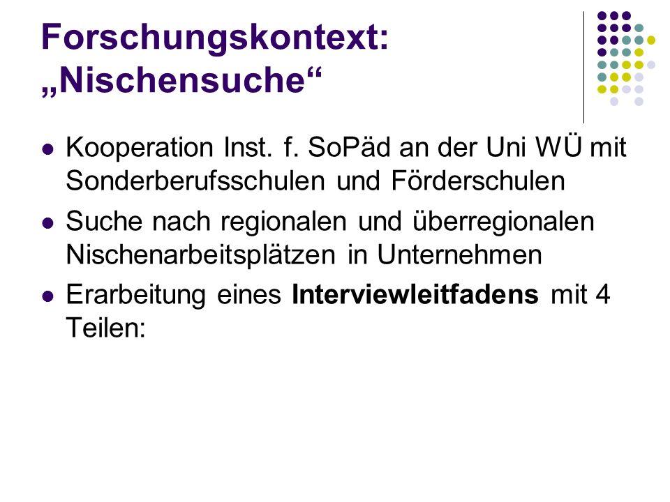 Forschungskontext: Nischensuche Kooperation Inst. f.