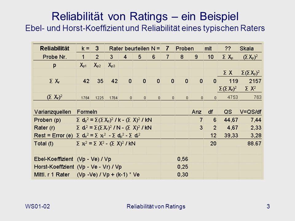 WS01-02Reliabilität von Ratings4 1.