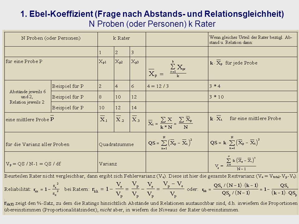 WS01-02Reliabilität von Ratings4 1. Ebel-Koeffizient (Frage nach Abstands- und Relationsgleichheit) N Proben (oder Personen) k Rater