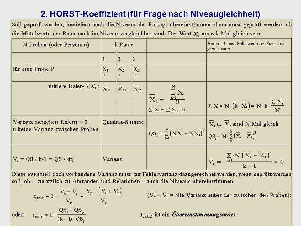 WS01-02Reliabilität von Ratings6 2. HORST-Koeffizient (für Frage nach Niveaugleichheit) N Proben (oder Personen) k Rater