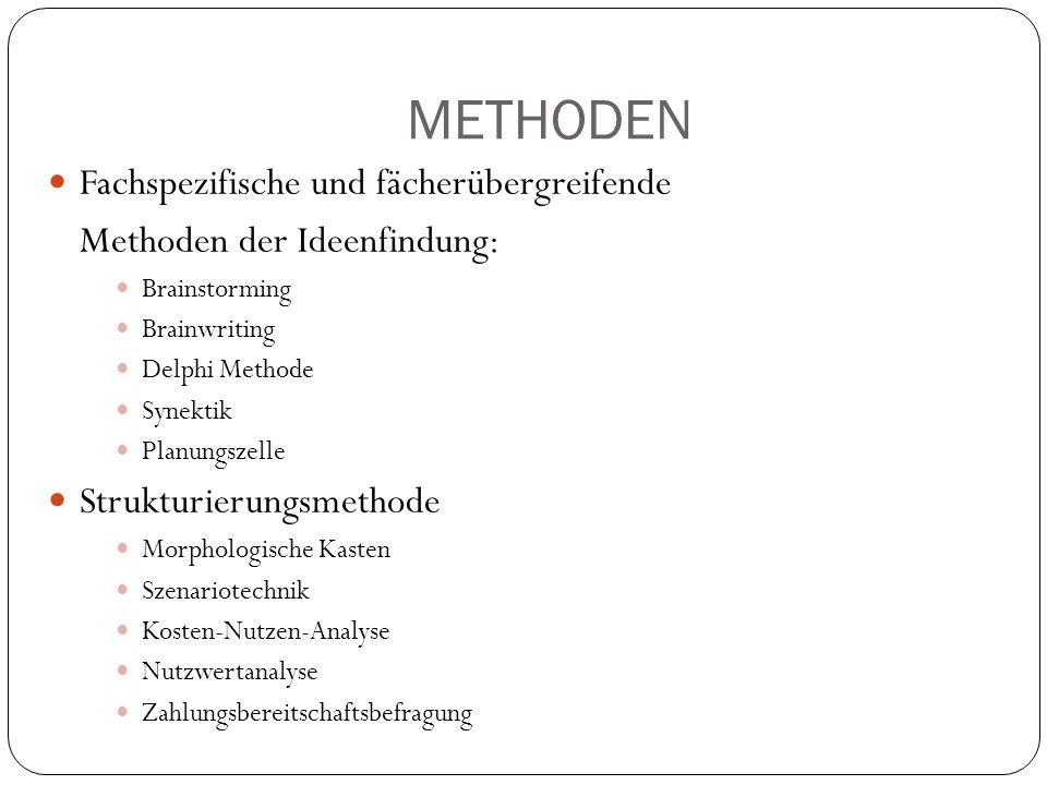 METHODEN Fachspezifische und fächerübergreifende Methoden der Ideenfindung: Brainstorming Brainwriting Delphi Methode Synektik Planungszelle Strukturi