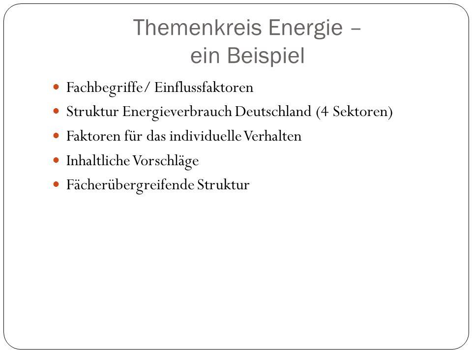 Themenkreis Energie – ein Beispiel Fachbegriffe/ Einflussfaktoren Struktur Energieverbrauch Deutschland (4 Sektoren) Faktoren für das individuelle Ver