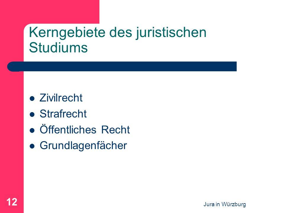Jura in Würzburg 12 Kerngebiete des juristischen Studiums Zivilrecht Strafrecht Öffentliches Recht Grundlagenfächer