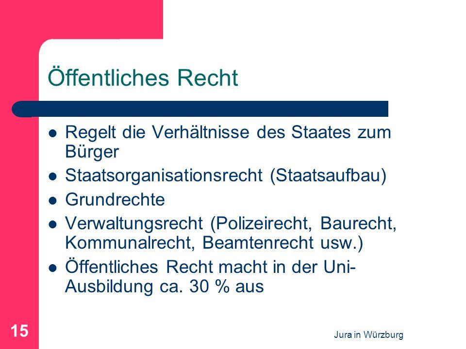 Jura in Würzburg 15 Öffentliches Recht Regelt die Verhältnisse des Staates zum Bürger Staatsorganisationsrecht (Staatsaufbau) Grundrechte Verwaltungsr