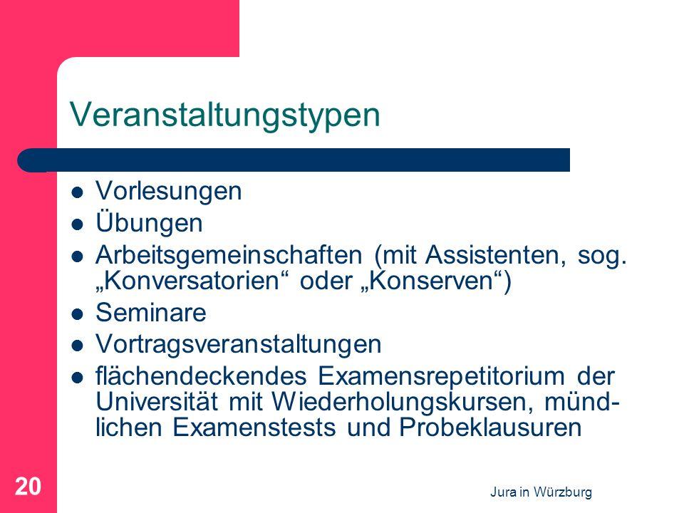 Jura in Würzburg 20 Veranstaltungstypen Vorlesungen Übungen Arbeitsgemeinschaften (mit Assistenten, sog. Konversatorien oder Konserven) Seminare Vortr
