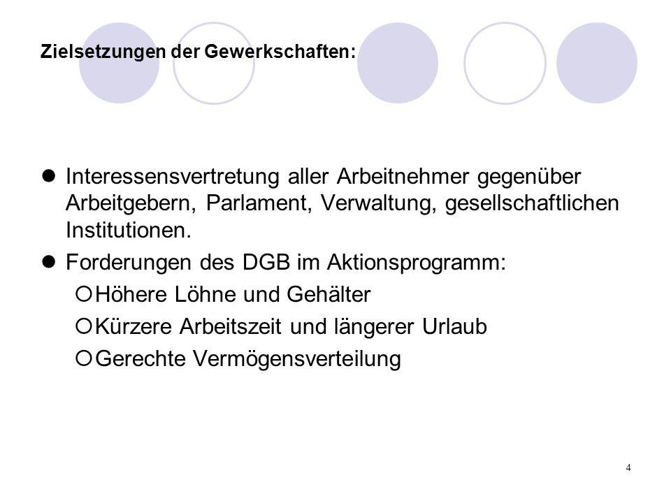 4 Zielsetzungen der Gewerkschaften: Interessensvertretung aller Arbeitnehmer gegenüber Arbeitgebern, Parlament, Verwaltung, gesellschaftlichen Institutionen.
