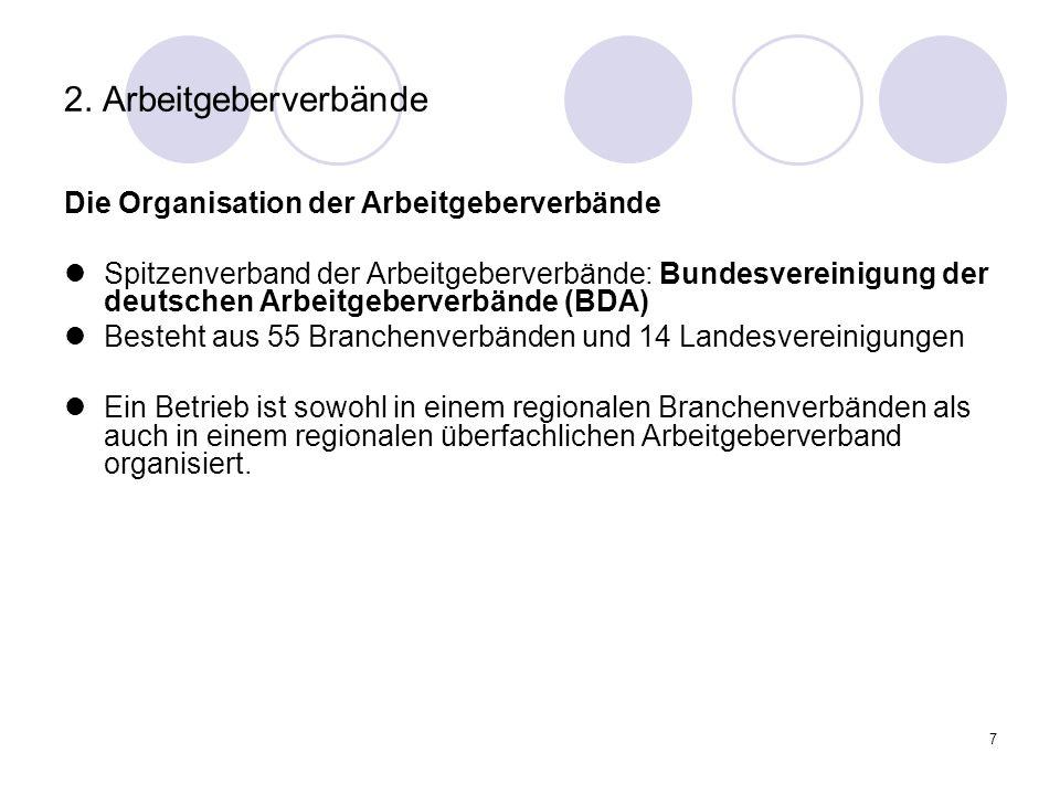 7 2. Arbeitgeberverbände Die Organisation der Arbeitgeberverbände Spitzenverband der Arbeitgeberverbände: Bundesvereinigung der deutschen Arbeitgeberv