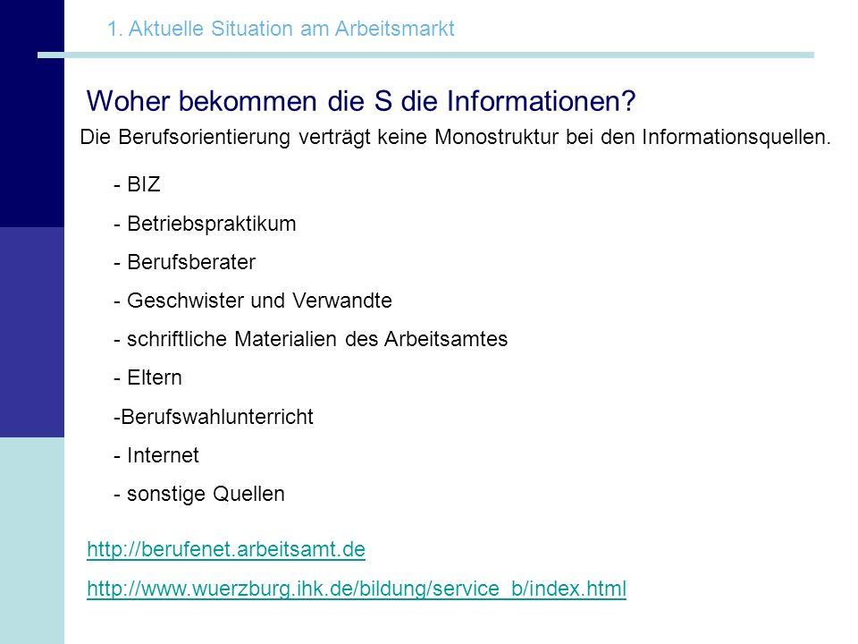 Woher bekommen die S die Informationen? 1. Aktuelle Situation am Arbeitsmarkt Die Berufsorientierung verträgt keine Monostruktur bei den Informationsq