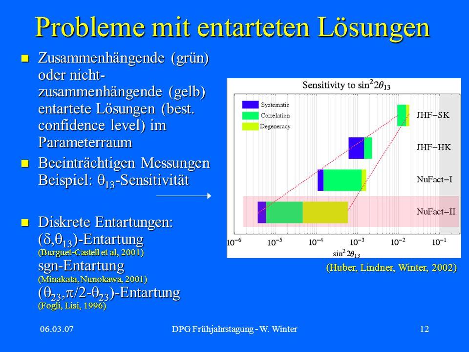 06.03.07DPG Frühjahrstagung - W. Winter12 Probleme mit entarteten Lösungen Zusammenhängende (grün) oder nicht- zusammenhängende (gelb) entartete Lösun