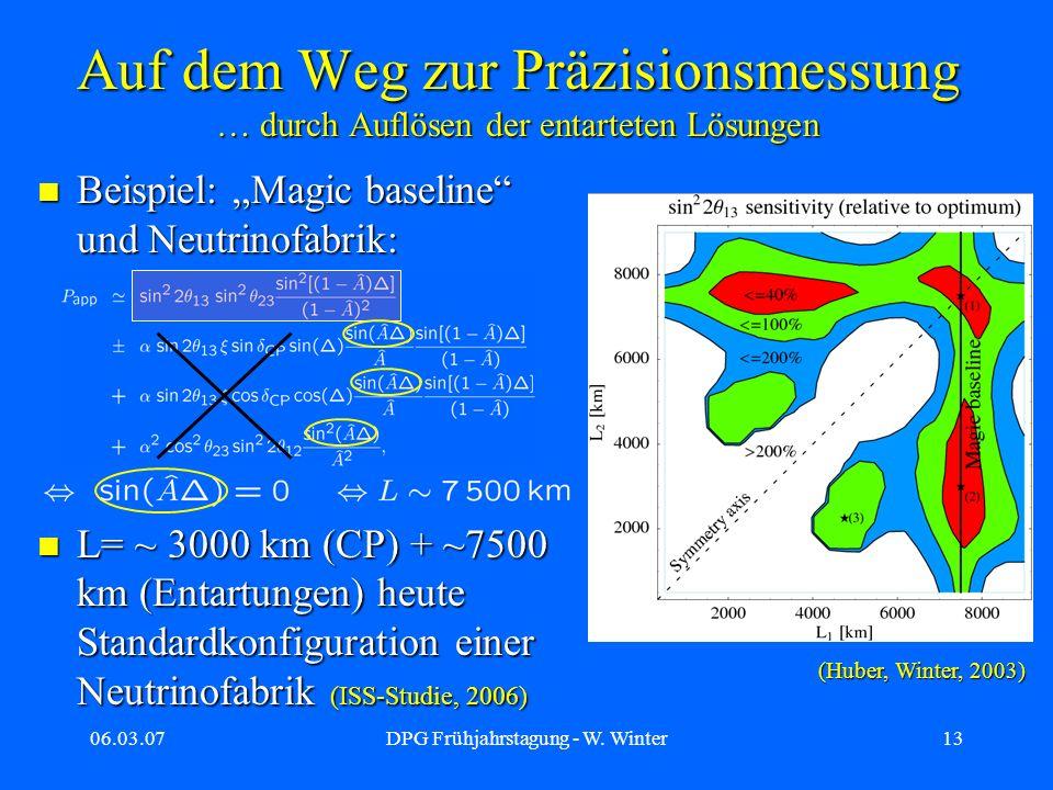 06.03.07DPG Frühjahrstagung - W. Winter13 Auf dem Weg zur Präzisionsmessung … durch Auflösen der entarteten Lösungen Beispiel: Magic baseline und Neut