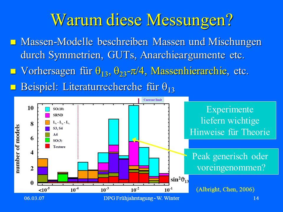06.03.07DPG Frühjahrstagung - W. Winter14 Warum diese Messungen? Massen-Modelle beschreiben Massen und Mischungen durch Symmetrien, GUTs, Anarchieargu
