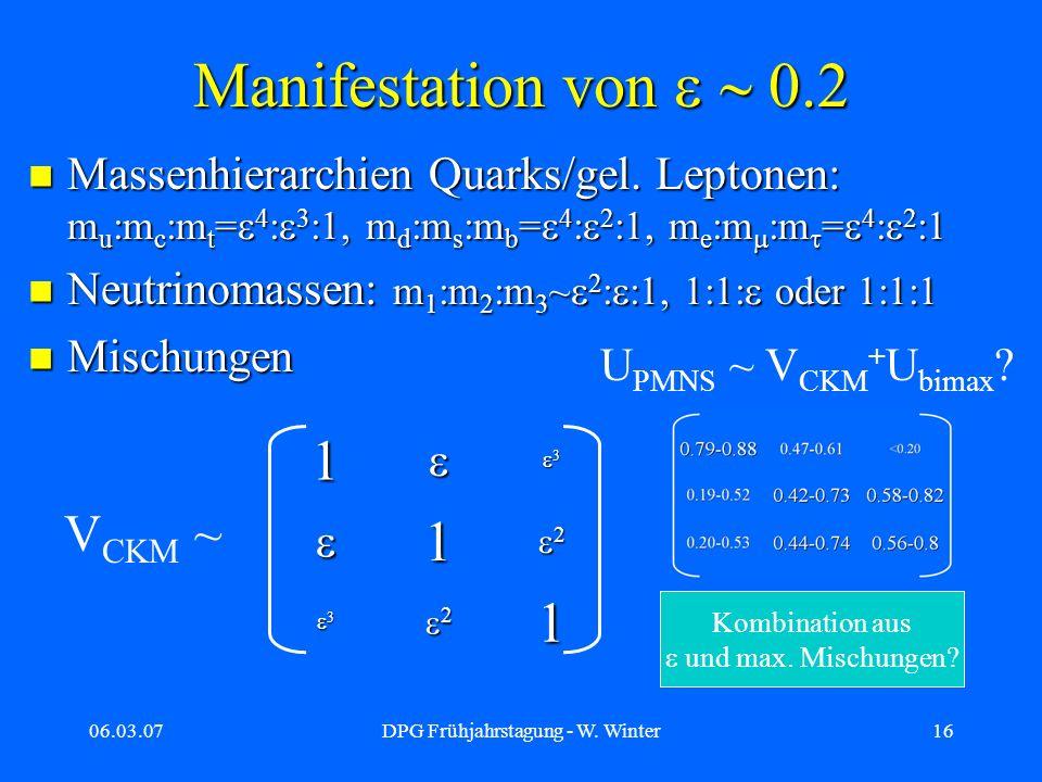 06.03.07DPG Frühjahrstagung - W. Winter16 Manifestation von Massenhierarchien Quarks/gel. Leptonen: m u :m c :m t = 4 : 3 :1, m d :m s :m b = 4 : 2 :1