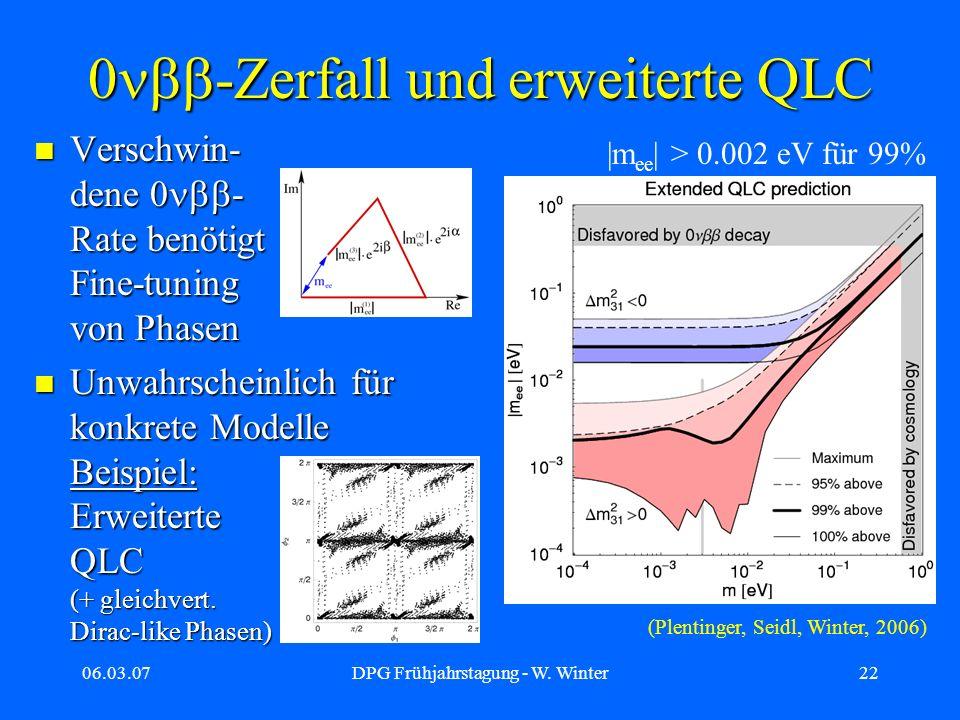 06.03.07DPG Frühjahrstagung - W. Winter22 0 -Zerfall und erweiterte QLC Verschwin- dene 0 - Rate benötigt Fine-tuning von Phasen Verschwin- dene 0 - R